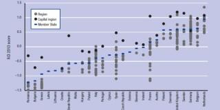 EY - Averea națională a crescut de 4.5 ori din 2000 până în 2012