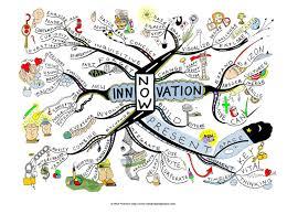 Cum să implementezi inovaţia în ADN-ul organizaţiei tale?
