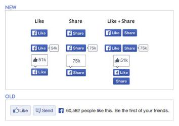 facebook butoane