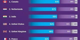 Americanii, în topul celor care își urăsc locurile de muncă
