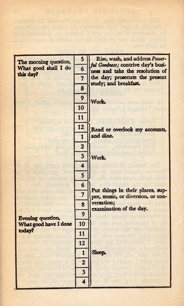 Lista lui Benjamin Franklin