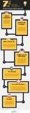 [Infografic] 6 lucruri pe care să le faci înainte să îți dai demisia