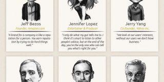 Citate inspirationale de la 100 de lideri de afaceri