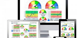 Raportarea şi vizualizarea KPIs – 10 sfaturi utile de urmat