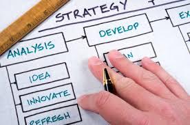 Recrutare şi strategie