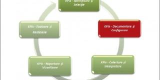 10 sfaturi de urmat în documentarea KPIs