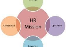 HR-ul priveste rolul de HR Business Partner ca fiind unul strategic.