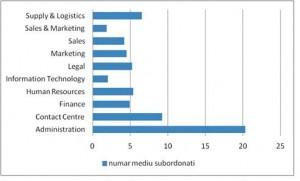 grafic 3
