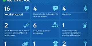 Infografic.ClujBusinessDays.2012