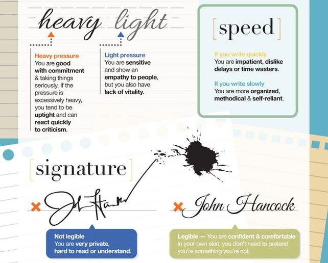 Grafologia  - Ce spune scrisul despre tine?