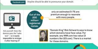 Cum să alegi un nume de domeniu potrivit afacerii tale - infografic