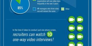 infografic: De ce HR-ul ar trebui să mizeze pe tehnologie pentru a face angajări