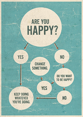 Care este secretul fericirii - studiu Harvard