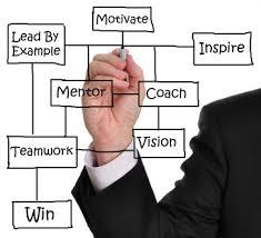 Managementul bazat pe coaching difera mult de modul traditional de management comanda si control
