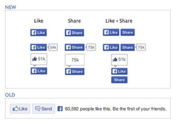 Facebook are un nou buton de Like