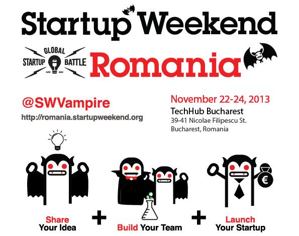 Dezvoltă o afacere în 54 de ore la Startup Weekend România