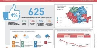 Perspectivele de angajare în România sunt pozitive, dar modeste - studiul Manpower