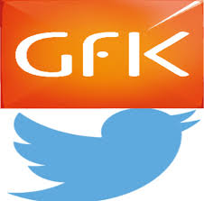 Gfk şi Twitter lansează GfK Twitter Ratings