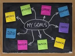 De ce este mai bine să nu ne mai concentrăm pe realizarea de obiective