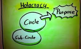 Holograția - un nou sistem de organizare în care ierarhiile nu mai există