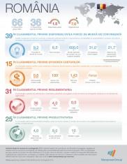 Infografic IFMC 2015 Romania