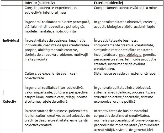 tabel mex