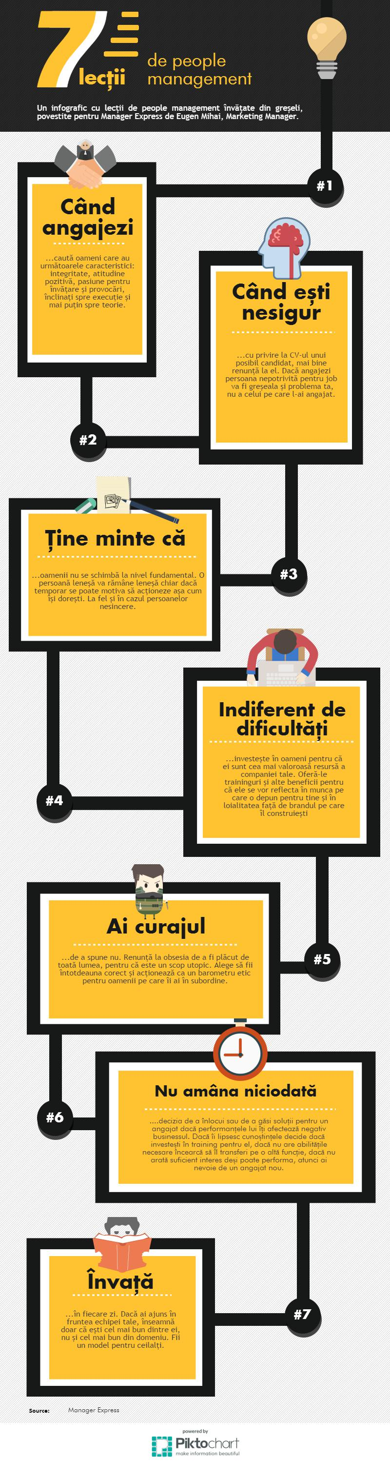 People Management Infographic