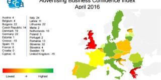 Încrederea industriei de publicitate a scăzut, în Europa