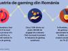 Un sector al industriei de IT&C atrage tot mai mult atenția în România: sectorul de gaming
