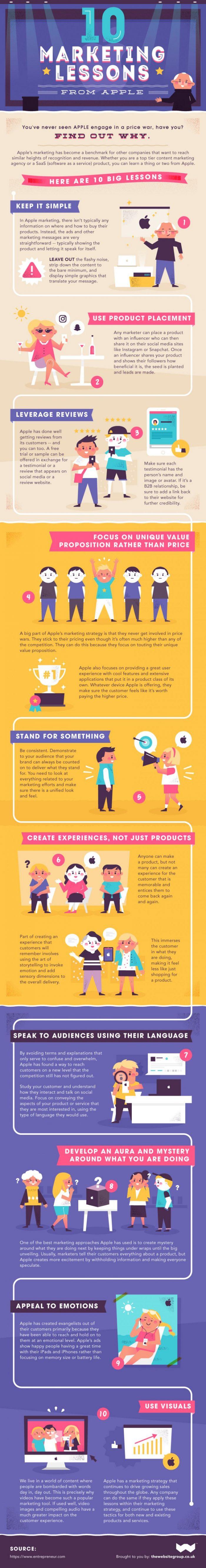 10 lectii de marketing din strategia brandului Apple
