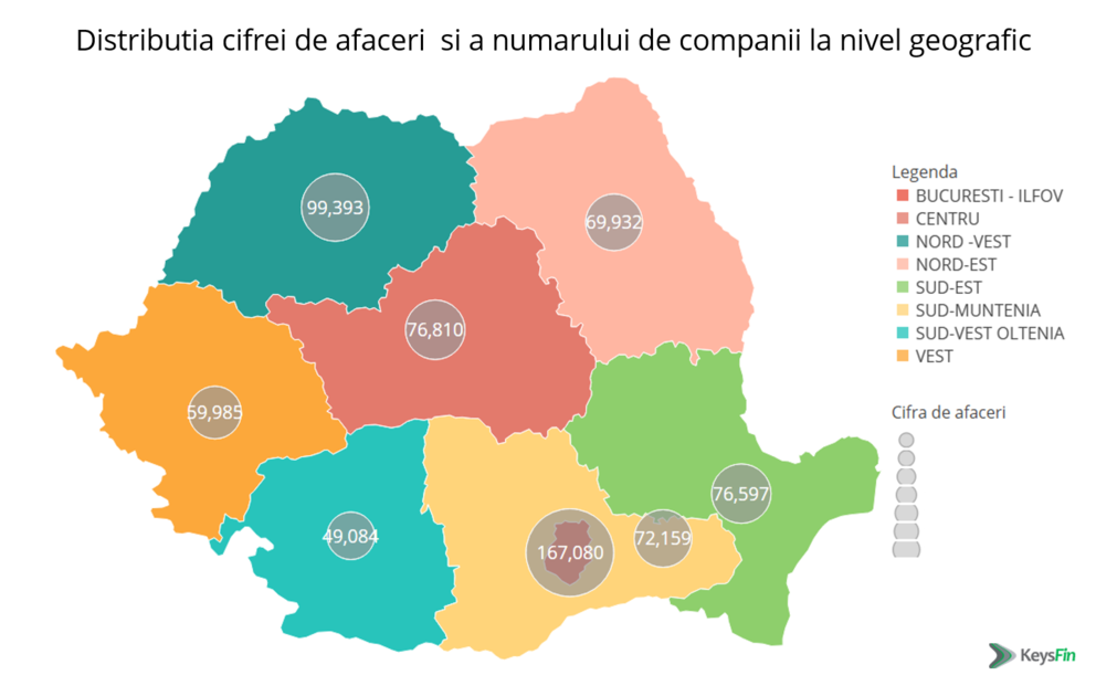 Sectorul IMM-urilor este dominat de buticuri alimentare, magazine de cartier si service-uri auto