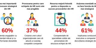 Retentia angajatilor valorosi, principala provocare din HR in 2017