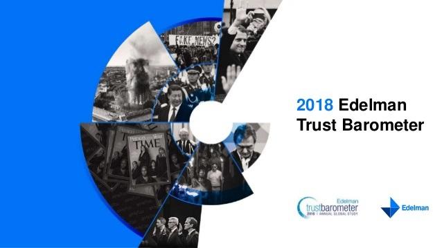 Barometrul Edelman 2018: Criza de incredere la nivel global se extinde si asupra brandurilor