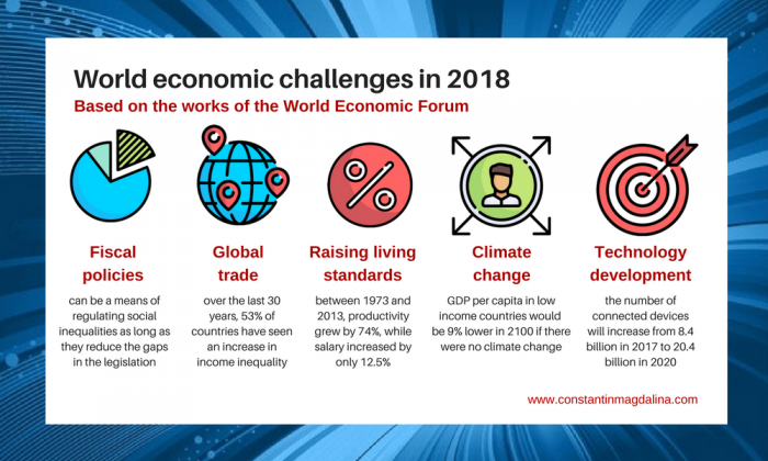 World economic challenges in 2018