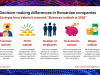 """""""Differences"""" between decision-makers in Romanian companies"""