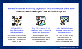 The transformational leadership begins with the transformation of the leader_EN