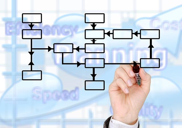 65% dintre companii considera ca practicile si tehnologiile BPM au un impact direct asupra imbunatatirii eficientei organizatiilor