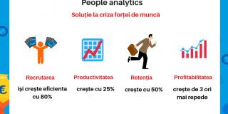 Provocarea comuna a companiilor privind deficitul fortei de munca scoate in evidenta solutia de analiza a datelor referitoare la angajati