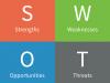 De ce ai nevoie de o analiza SWOT pentru afacerea ta