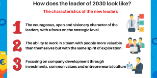 How does the leader of 2030 look like?