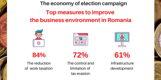 The economy of election campaign