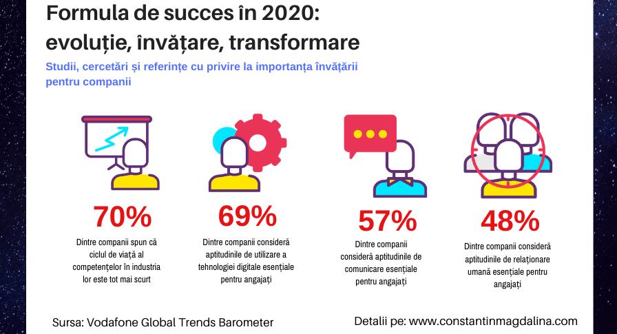 Automatizarea si inteligenta artificiala vor genera prosperitate
