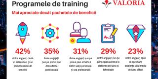 Programele de training, mai apreciate decat pachetele de beneficii