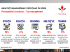 Studiu Valoria: 72% dintre companii spun că delegarea sarcinilor către echipe virtuale este competența nouă necesară managerilor în această perioadă