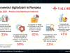 Pana unde a ajuns digitalizarea industriilor din Romania
